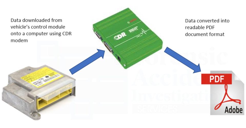 black box crash data retrieval australia